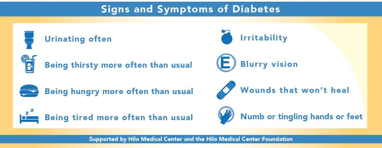 Diabetes Support infographic